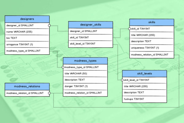 Дизайн данных - 2