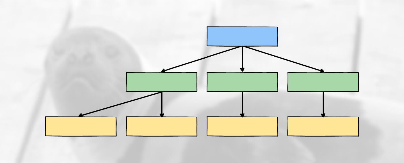 Структура иерархической базы данных