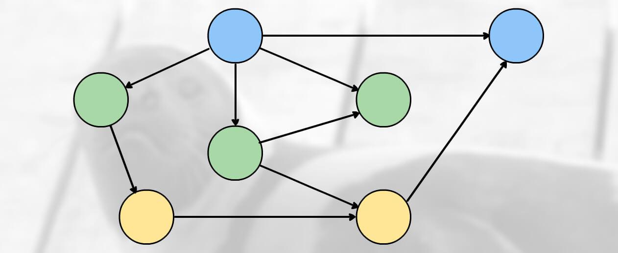Структура сетевой базы данных